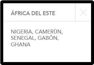 AFRICA DEL ESTE
